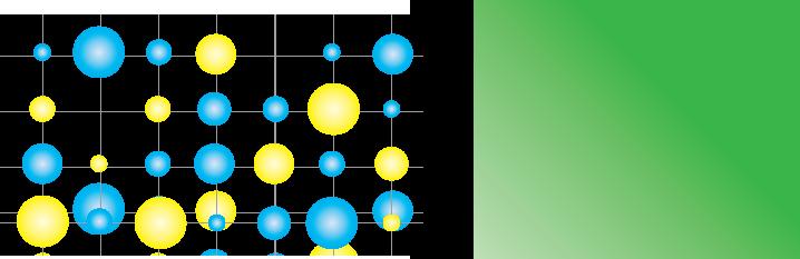 Shiki PJ Prilagodljiva velikost kapljic barve